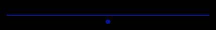 Herzfeldt, Pröser, Meister und Kollegen